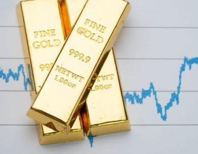 Gold Investment Plan