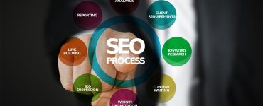 Search Engine Optimization Tips For a Successful Strategy