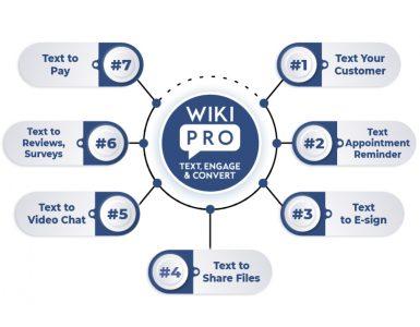 business text platform