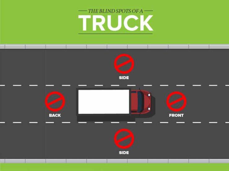 Truck Blind Spots